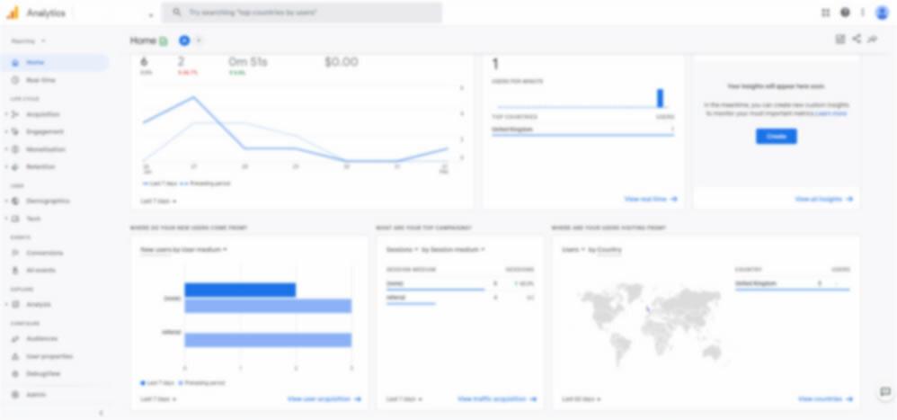 Formatted Google analytics dashboard